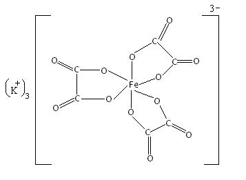Theory & Procedure, Preparation of Inorganic Compounds Class 12 Notes | EduRev